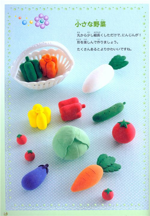 Miniature Supplies For Crafting Clay